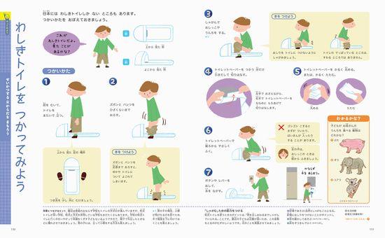 せいかつの図鑑(小学館の子ども図鑑 プレNEO)