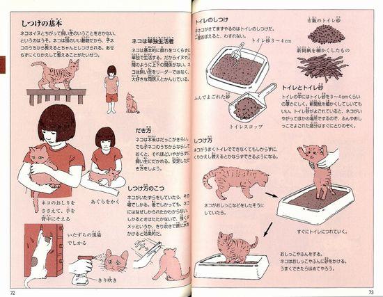 飼育栽培図鑑