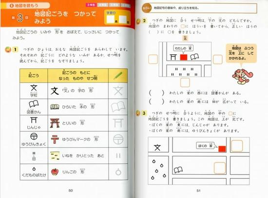 Z会グレードアップ問題集 小学1・2年 さきどり 社会