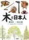 木と日本人(1) 材木一丸太と板