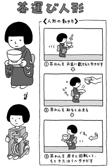 からくり探偵団茶運び人形の秘密