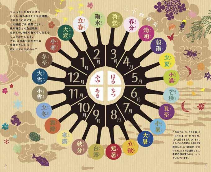 学研もちあるき図鑑 まるごと日本の季節