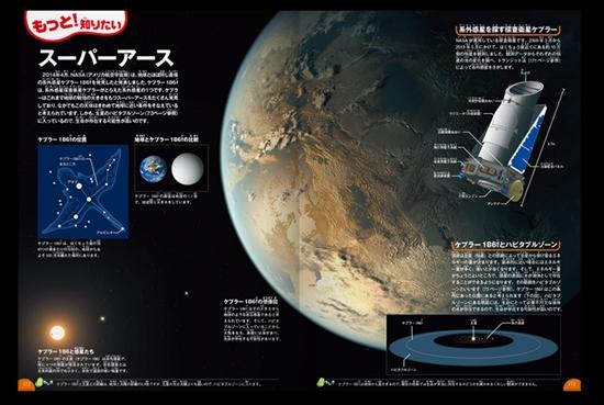 学研の図鑑LIVE 第4巻 宇宙