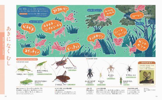 『きせつの図鑑(小学館の子ども図鑑 プレNEO)』見開きページ