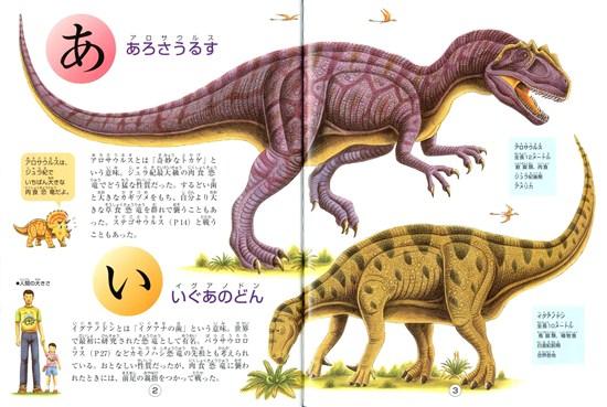 恐竜あいうえお