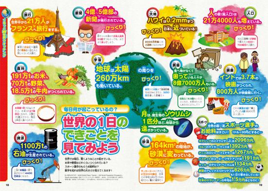 地図で知る 世界こども図鑑