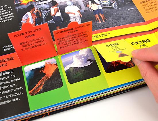 火山のしくみ