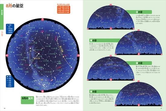 ポプラディア大図鑑WONDA 星と星座