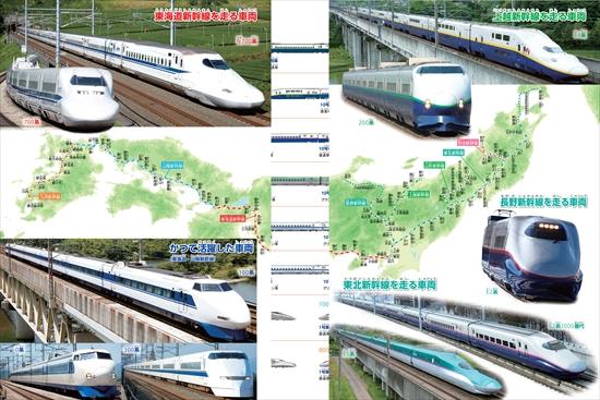 ポプラディア大図鑑WONDA 鉄道