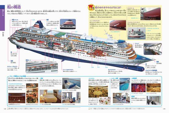 ポプラディア大図鑑WONDA 自動車・船・飛行機