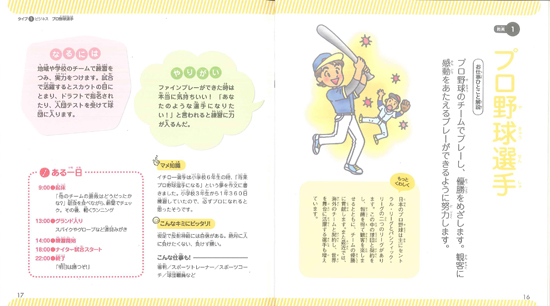 寺子屋シリーズ(7) 親子で楽しむこどもお仕事塾
