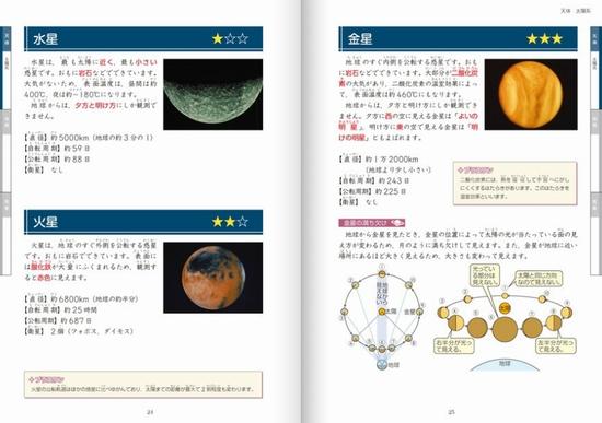 Z会中学受験シリーズ 入試に出る地球・宇宙図鑑