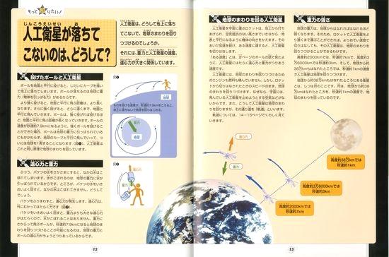 宇宙検定100 2人口衛星