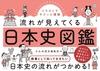 イラストでサクッと理解 流れが見えてくる日本史図鑑