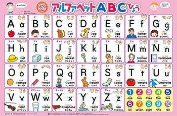 なるほどKids はっておぼえる アルファベットABC表